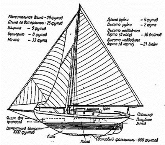 Отчаянное путешествие. Яхта Язычник